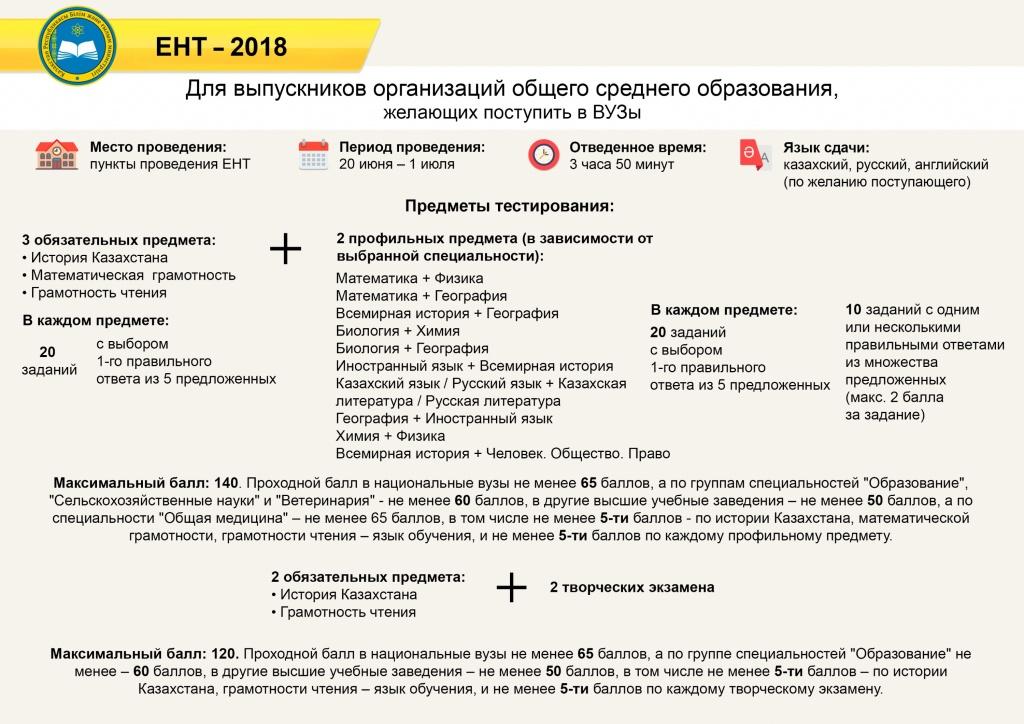 ент 2018