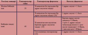 АТК таблица ТжКБ