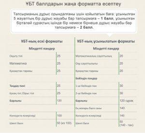 %d1%83%d0%b1%d1%82-%d0%b1%d0%b0%d0%bb%d0%bb%d1%8b