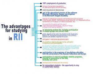 Преимущества РИИ en